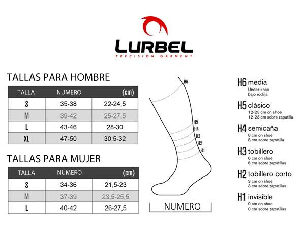 Guía de tallas Lurbel
